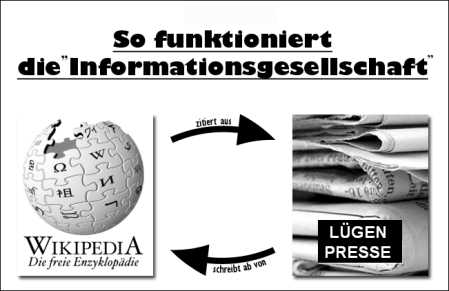Was taugt Wikipedia?