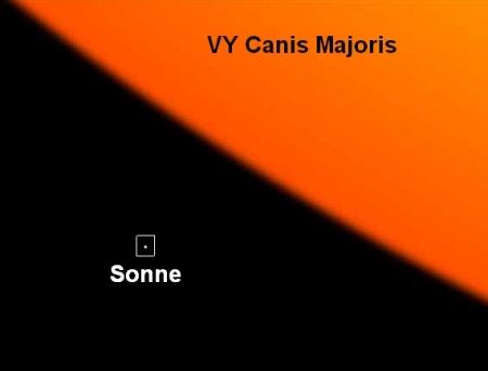 Vergleich Sonne - VY Canis Majoris