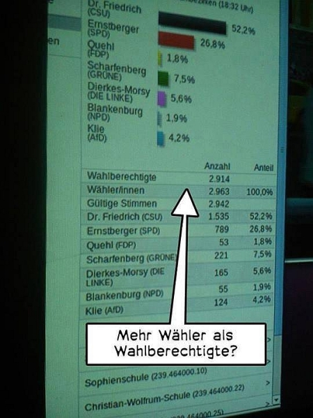 Bundestagswahl 2013 - Wahlbetrug ist erwiesene Tatsache 2