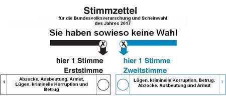 Stimmzettel des Jahres 2017