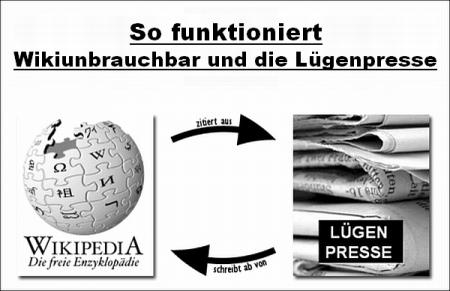 So funktioniert Wikipedia und die Lügenpresse