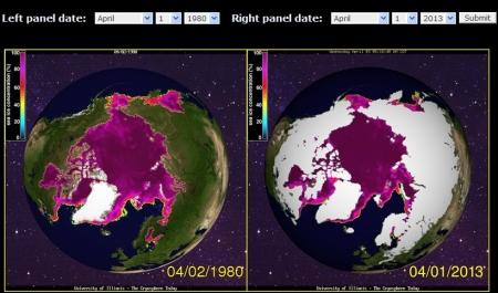 Arktis 1980 2013