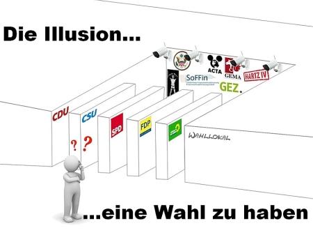 Die Illusion von Wahlen und Demokratie