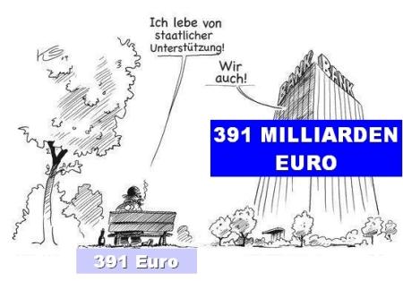 Die 85 Reichsten besitzen so viel wie alle Armen dieser Welt