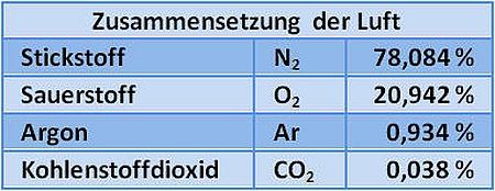 Volksverdummungspresse - Erneuter Treibhausgas-Anstieg gefährdet Deutschlands Klimaziele