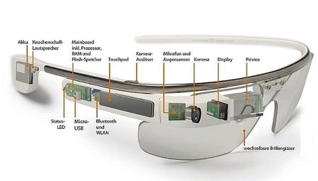 Google startet Verkauf von Überwachungsbrille Glass