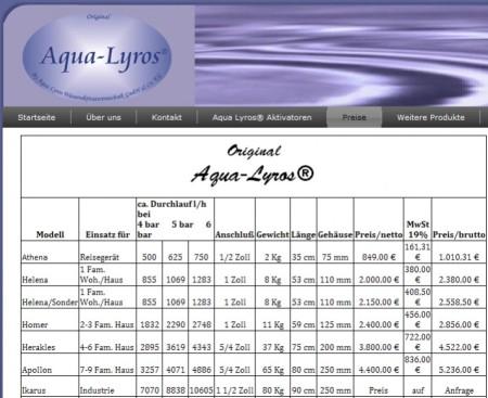 Betrug Aqua Lyros Apelern Reinsdorf