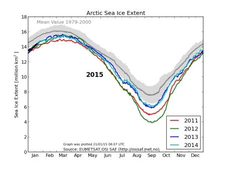 Klimaschwindel - Mal wieder angeblich wärmstes Jahr seit Beginn der Aufzeichnungen 3