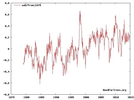 Klimaschwindel - Mal wieder angeblich wärmstes Jahr seit Beginn der Aufzeichnungen 8