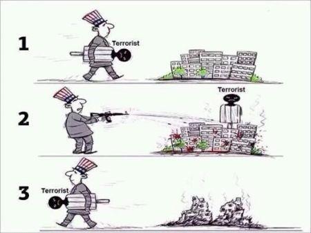 Wer sind die Terroristen.......