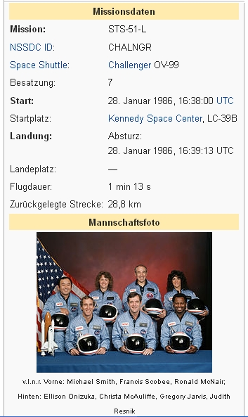 Space Shuttle-Missionen waren stets ein reines Glücksspiel..