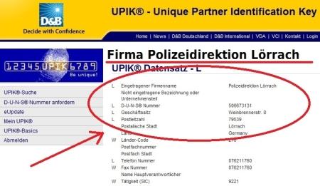 Liste der verbotenen Nazigesetzwerke.........